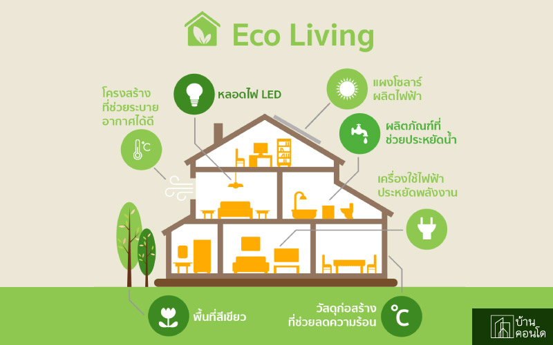 นวัตกรรมสร้างบ้าน และใช้วัสดุ ที่ช่วยในการประหยัดพลังงาน